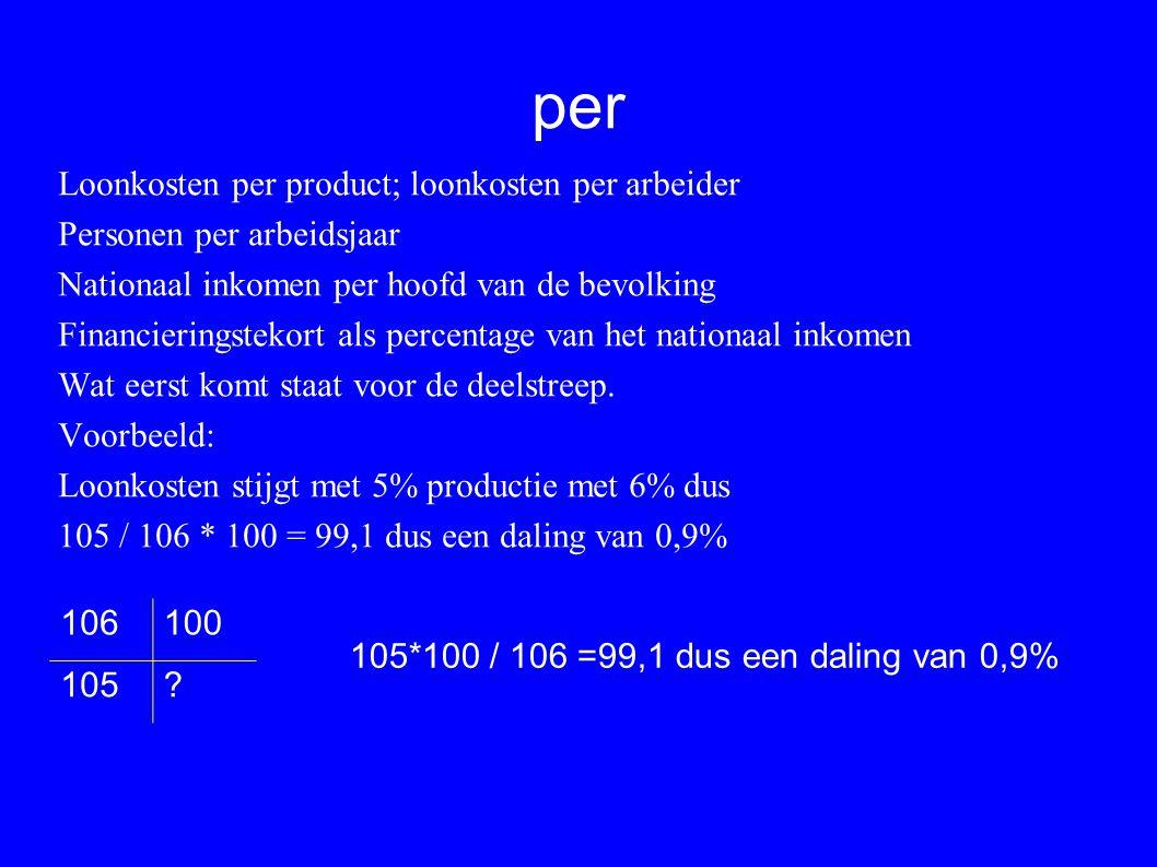 per Loonkosten per product; loonkosten per arbeider Personen per arbeidsjaar Nationaal inkomen per hoofd van de bevolking Financieringstekort als perc