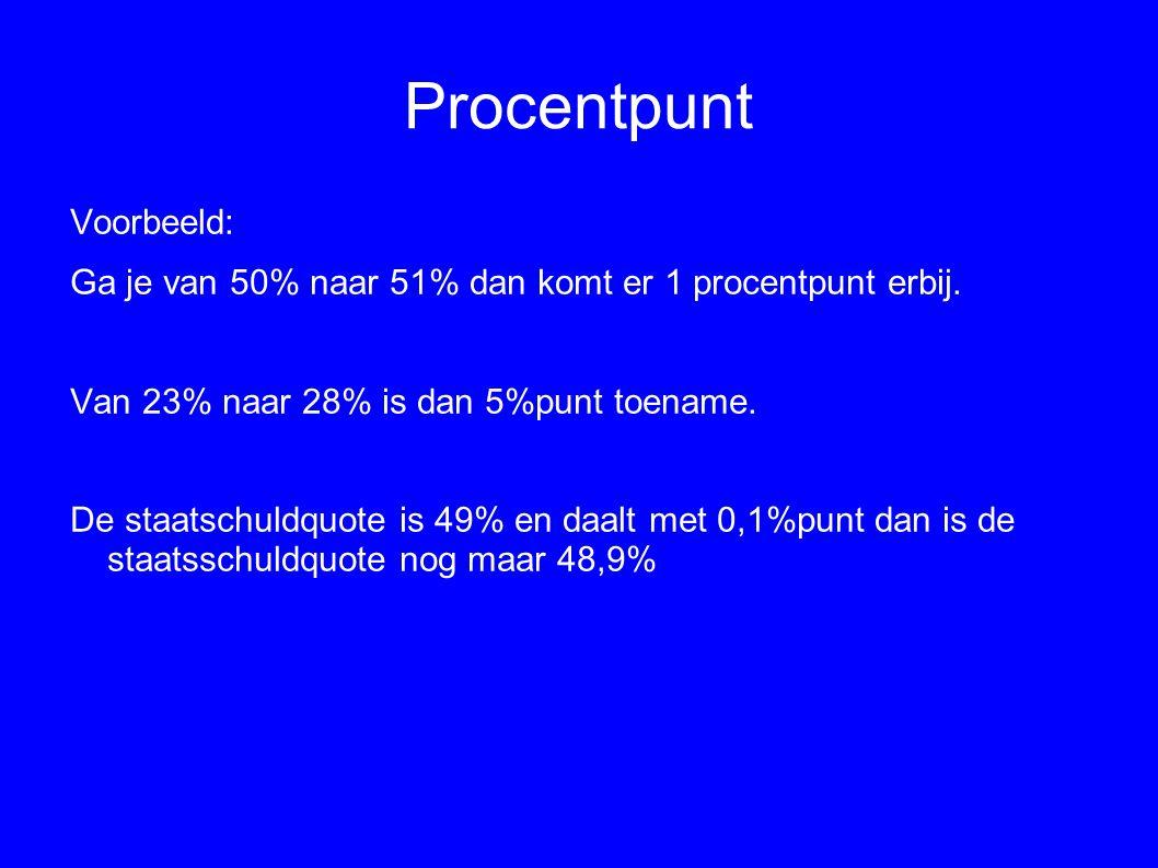 Procentpunt Voorbeeld: Ga je van 50% naar 51% dan komt er 1 procentpunt erbij. Van 23% naar 28% is dan 5%punt toename. De staatschuldquote is 49% en d