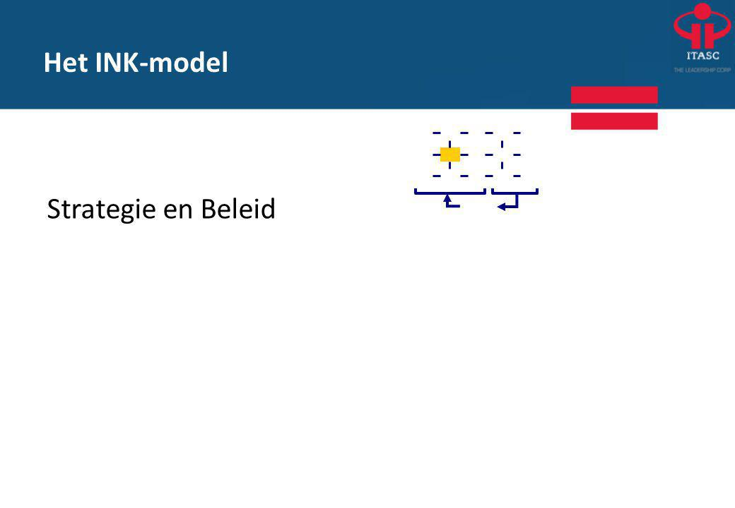 Het INK-model Strategie en Beleid