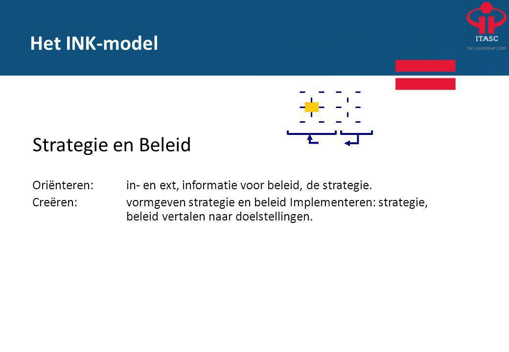 Het INK-model Strategie en Beleid Oriënteren: in- en ext, informatie voor beleid, de strategie.