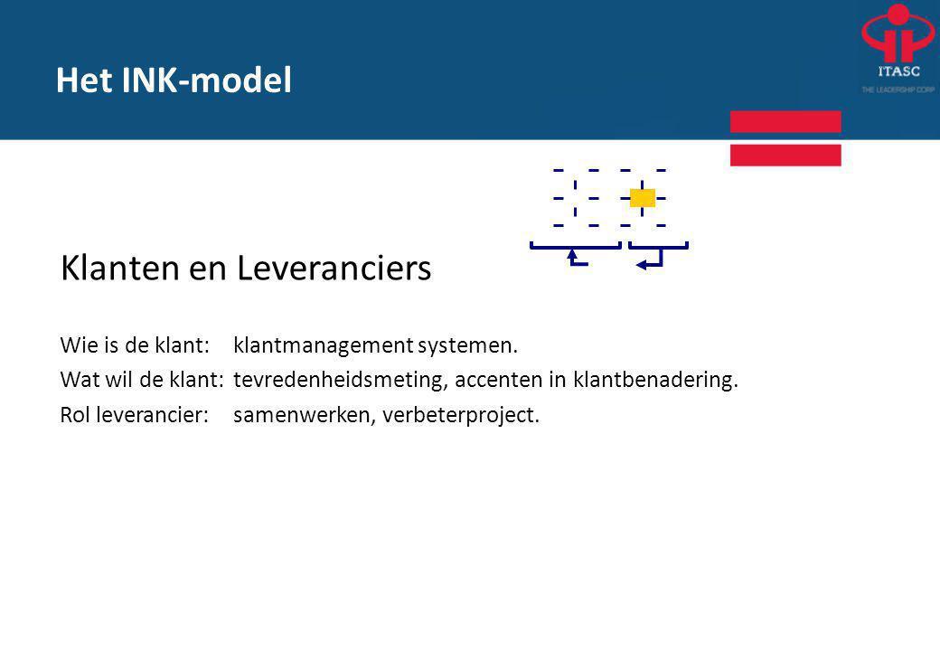 Het INK-model Klanten en Leveranciers Wie is de klant:klantmanagement systemen.