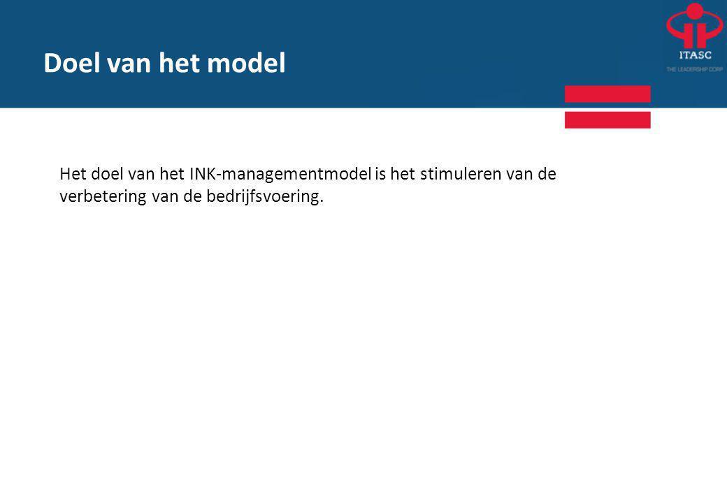 Het INK-model Processen Identificeren, ontwerpen:vaststellen, vastleggen relevante processen.