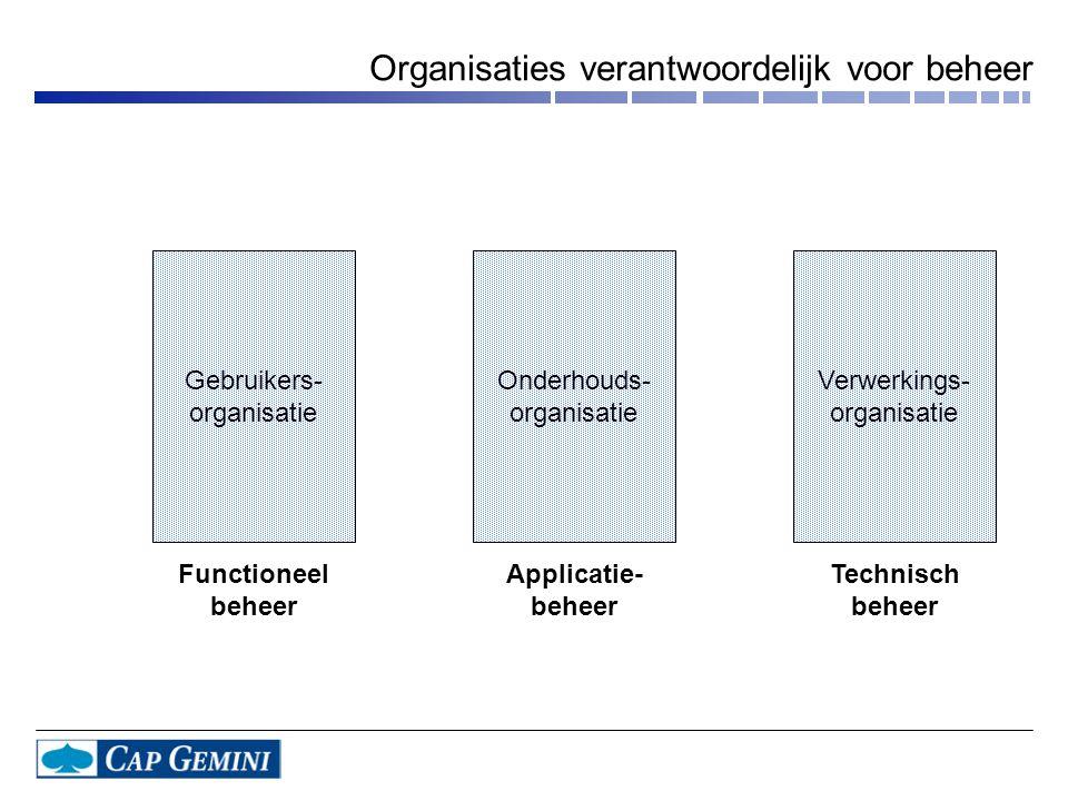 Organisaties verantwoordelijk voor beheer Gebruikers- organisatie Onderhouds- organisatie Verwerkings- organisatie Functioneel beheer Applicatie- beheer Technisch beheer