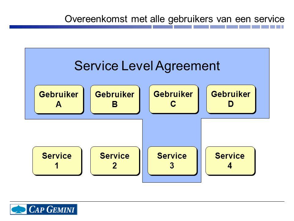 Gebruiker A Gebruiker A Gebruiker D Gebruiker D Gebruiker C Gebruiker C Gebruiker B Gebruiker B Service 1 Service 1 Service 4 Service 4 Service 3 Service 3 Service 2 Service 2 Service Level Agreement Overeenkomst met alle gebruikers van een service