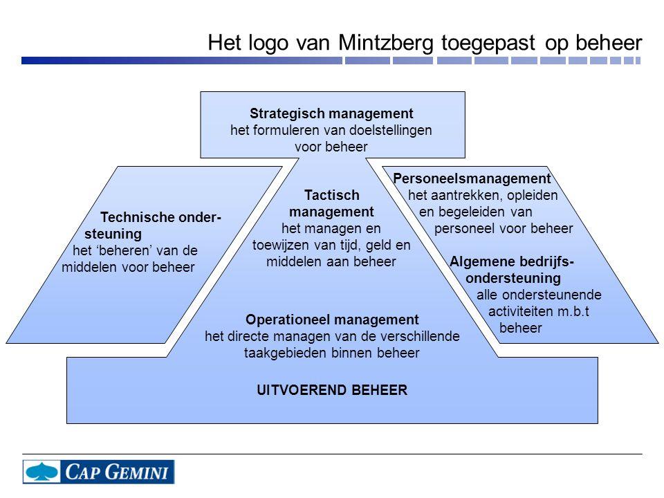 Strategisch management het formuleren van doelstellingen voor beheer Tactisch management het managen en toewijzen van tijd, geld en middelen aan behee