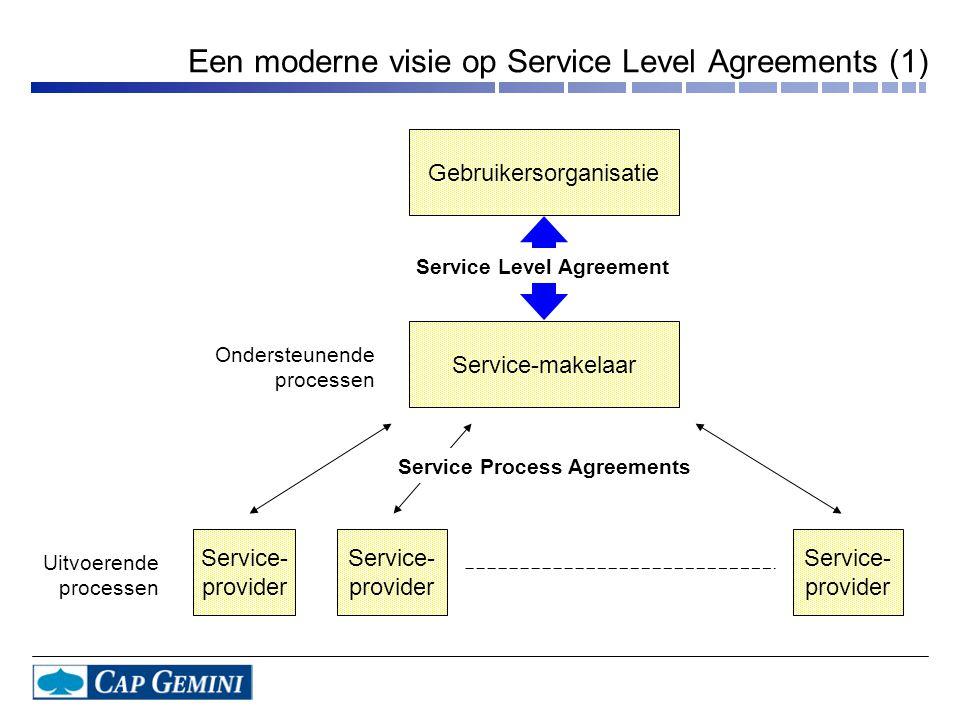 Een moderne visie op Service Level Agreements (1) Gebruikersorganisatie Service-makelaar Service Level Agreement Service- provider Service- provider Service- provider Service Process Agreements Ondersteunende processen Uitvoerende processen