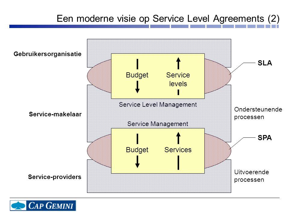 Een moderne visie op Service Level Agreements (2) Service Level Management Service Management Service levels Budget ServicesBudget Gebruikersorganisatie Service-makelaar Ondersteunende processen Uitvoerende processen Service-providers SPA SLA
