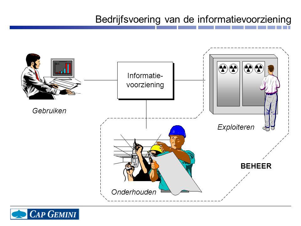 Informatie- voorziening Informatie- voorziening Gebruiken Exploiteren Onderhouden BEHEER Bedrijfsvoering van de informatievoorziening