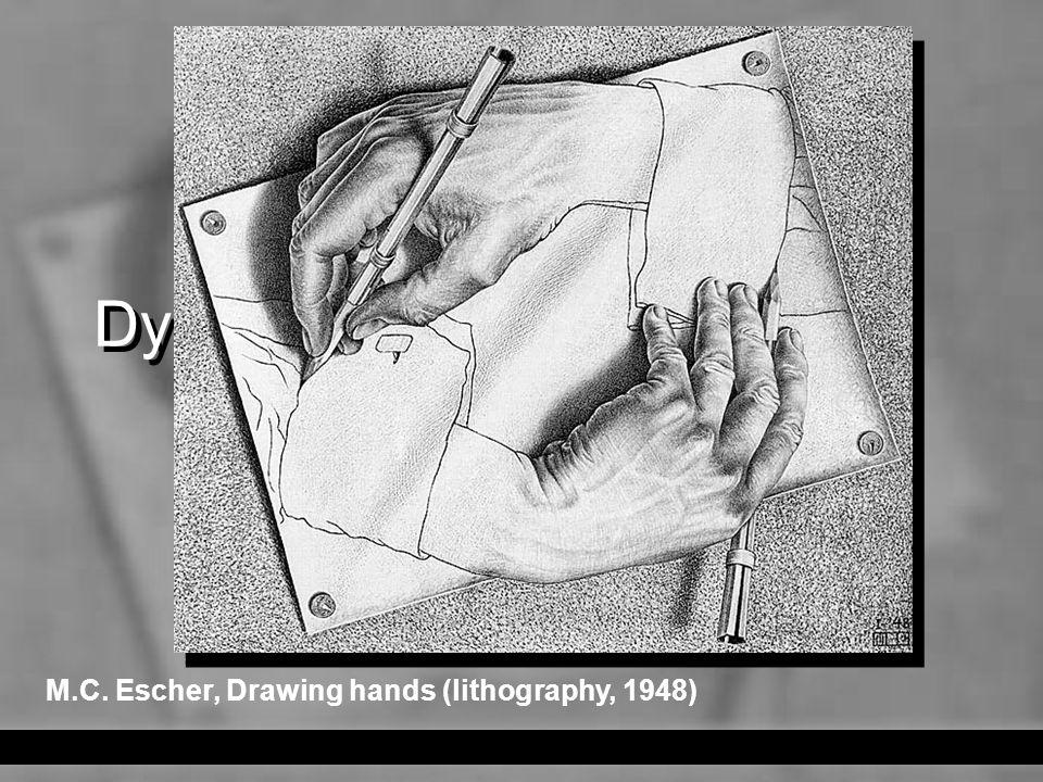 Dynamische systeemtheorie van ontwikkeling M.C. Escher, Drawing hands (lithography, 1948)