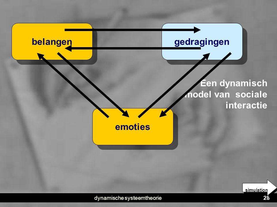 dynamische systeemtheorie28 belangen gedragingen Een dynamisch model van sociale interactie emoties simulation