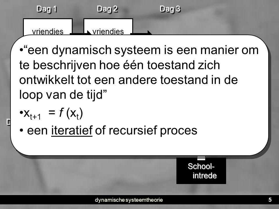 dynamische systeemtheorie6 Dynamisch systeem: definitie 2 • Een systeem •Is een verzameling componenten •Die met elkaar verbonden zijn •Een dynamisch systeem •Is een verzameling veranderlijke componenten •Die elkaar beinvloeden •Een belangrijk kenmerk is zelf-organisatie • Een systeem •Is een verzameling componenten •Die met elkaar verbonden zijn •Een dynamisch systeem •Is een verzameling veranderlijke componenten •Die elkaar beinvloeden •Een belangrijk kenmerk is zelf-organisatie
