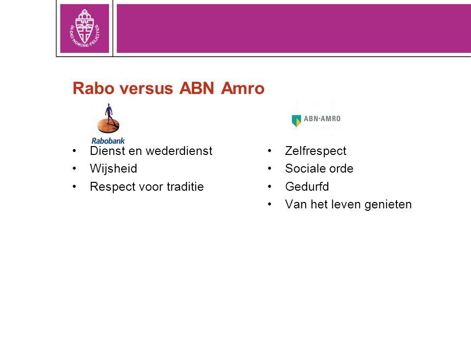 Rabo versus ABN Amro •Dienst en wederdienst •Wijsheid •Respect voor traditie •Zelfrespect •Sociale orde •Gedurfd •Van het leven genieten