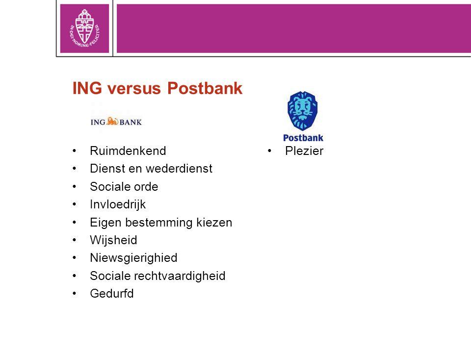 ING versus Postbank •Ruimdenkend •Dienst en wederdienst •Sociale orde •Invloedrijk •Eigen bestemming kiezen •Wijsheid •Niewsgierighied •Sociale rechtv