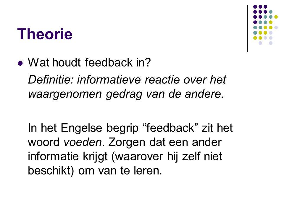 Theorie feedback geven  Waar moet feedback aan voldoen om effectief te zijn.