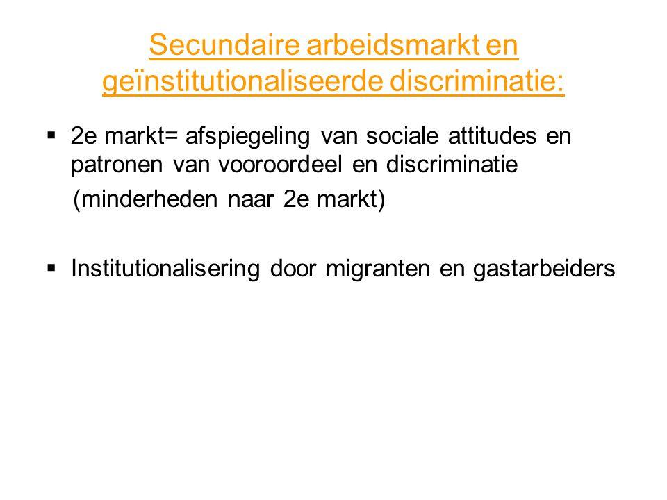 Secundaire arbeidsmarkt en geïnstitutionaliseerde discriminatie:  2e markt= afspiegeling van sociale attitudes en patronen van vooroordeel en discriminatie (minderheden naar 2e markt)  Institutionalisering door migranten en gastarbeiders