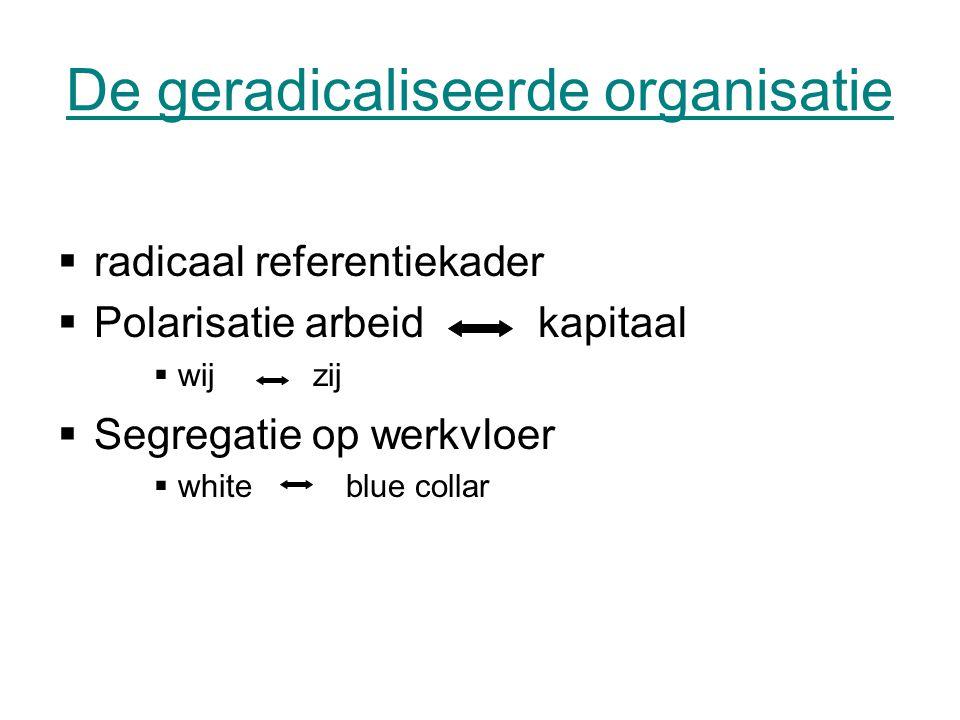 De geradicaliseerde organisatie  radicaal referentiekader  Polarisatie arbeid kapitaal  wij zij  Segregatie op werkvloer  white blue collar
