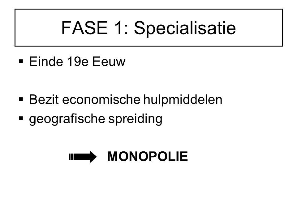 FASE 1: Specialisatie  Einde 19e Eeuw  Bezit economische hulpmiddelen  geografische spreiding MONOPOLIE