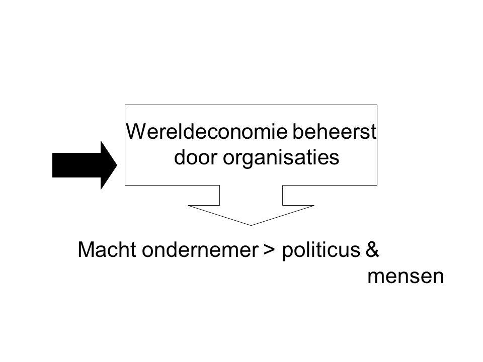 Wereldeconomie beheerst door organisaties Macht ondernemer > politicus & mensen