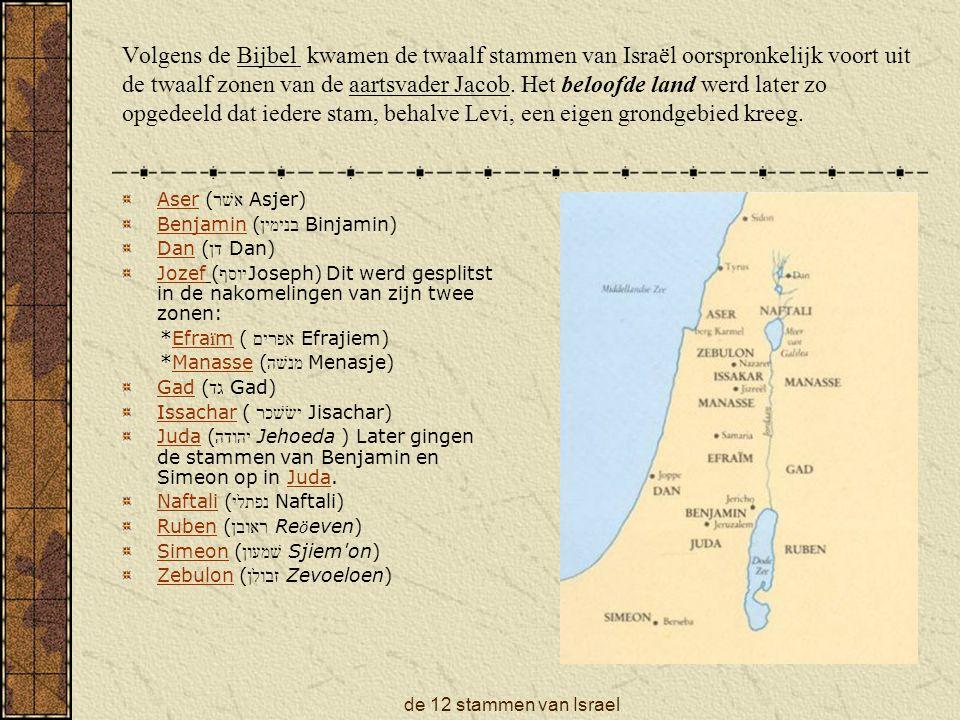 de 12 stammen van Israel 1.Aser Zoon van Jacob en Zilpa Hebreeuwse Asjar, wat voorspoedig, gezegend betekent Aser zou vet zijn, en hij zal koninklijke lekkernijen leveren (Genesis 49:20; Deuteronomium 33:24-25) en in ijzer, brons en olie handelen.