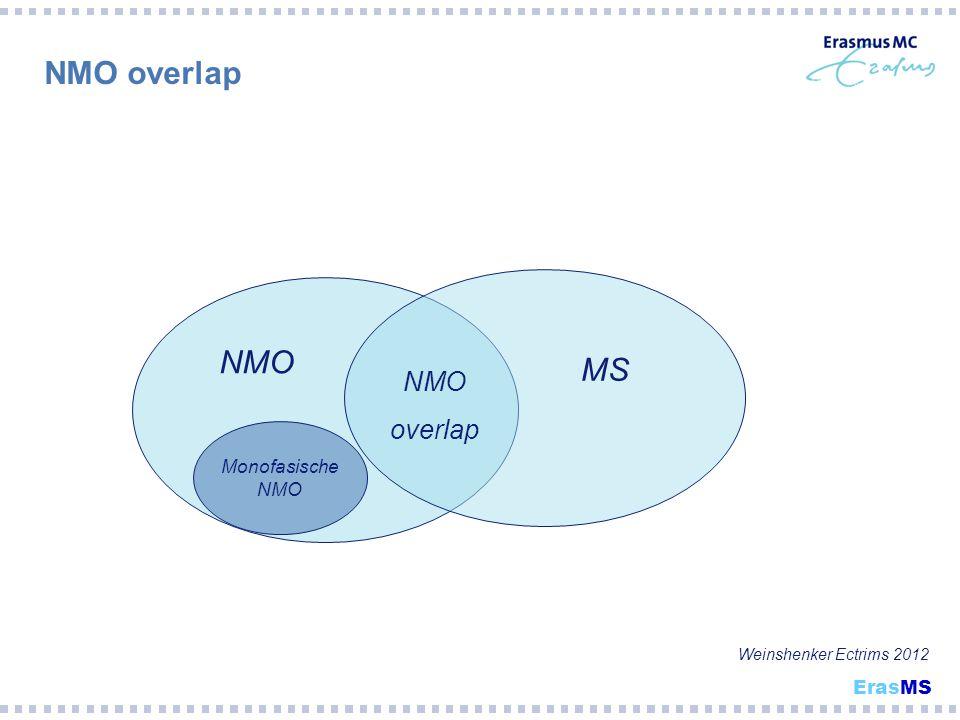 NMO overlap MS NMO overlap NMO Monofasische NMO Weinshenker Ectrims 2012 ErasMS