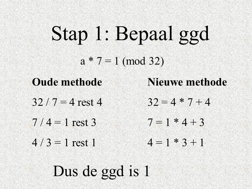 Stap 1: Bepaal ggd a * 7 = 1 (mod 32) Oude methode 32 / 7 = 4 rest 4 7 / 4 = 1 rest 3 4 / 3 = 1 rest 1 Nieuwe methode 32 = 4 * 7 + 4 7 = 1 * 4 + 3 4 =