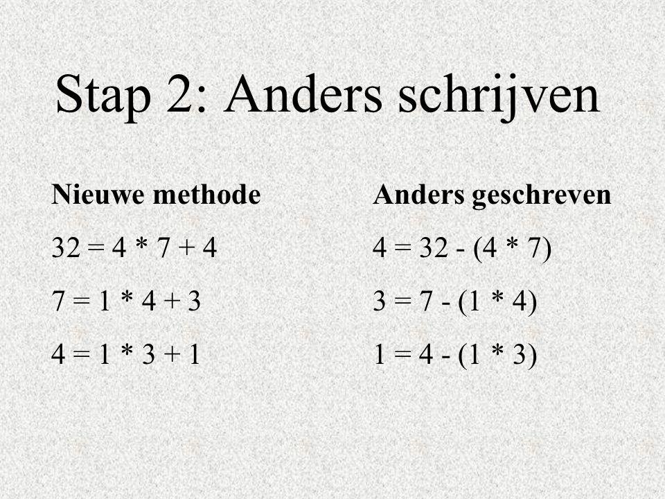 Stap 2: Anders schrijven Nieuwe methode 32 = 4 * 7 + 4 7 = 1 * 4 + 3 4 = 1 * 3 + 1 Anders geschreven 4 = 32 - (4 * 7) 3 = 7 - (1 * 4) 1 = 4 - (1 * 3)