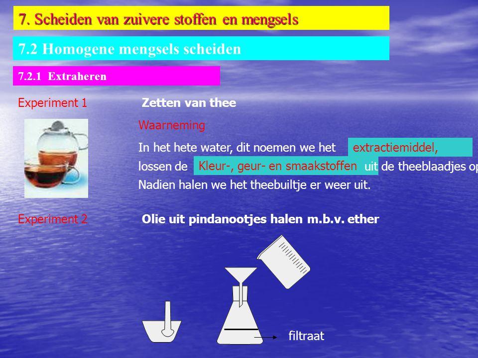 7. Scheiden van zuivere stoffen en mengsels 7.2 Homogene mengsels scheiden 7.2.1 Extraheren Experiment 1Zetten van thee Waarneming In het hete water,