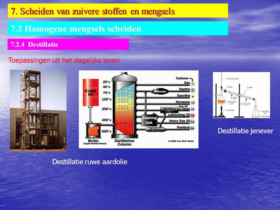 7. Scheiden van zuivere stoffen en mengsels 7.2 Homogene mengsels scheiden 7.2.4 Destillatie Toepassingen uit het dagelijks leven Destillatie ruwe aar