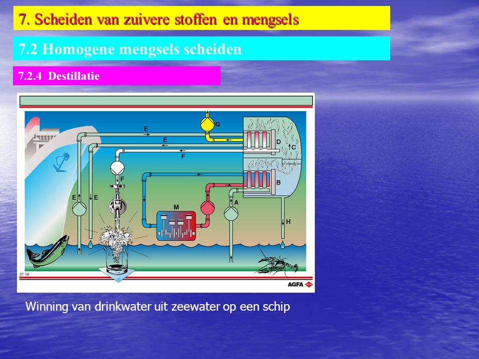 7. Scheiden van zuivere stoffen en mengsels 7.2 Homogene mengsels scheiden 7.2.4 Destillatie Winning van drinkwater uit zeewater op een schip