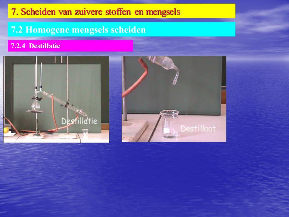 7. Scheiden van zuivere stoffen en mengsels 7.2 Homogene mengsels scheiden 7.2.4 Destillatie