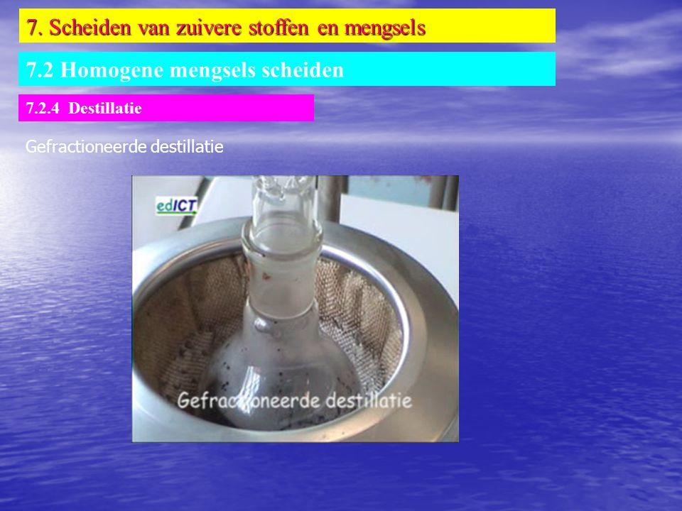 7. Scheiden van zuivere stoffen en mengsels 7.2 Homogene mengsels scheiden 7.2.4 Destillatie Gefractioneerde destillatie