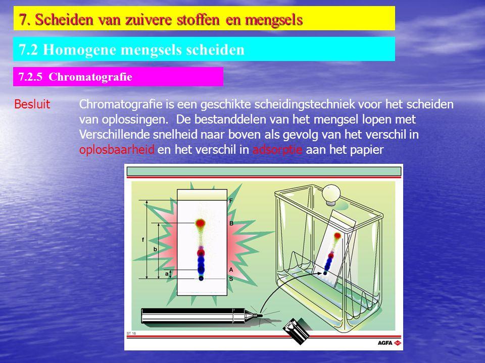 7. Scheiden van zuivere stoffen en mengsels 7.2 Homogene mengsels scheiden 7.2.5 Chromatografie BesluitChromatografie is een geschikte scheidingstechn