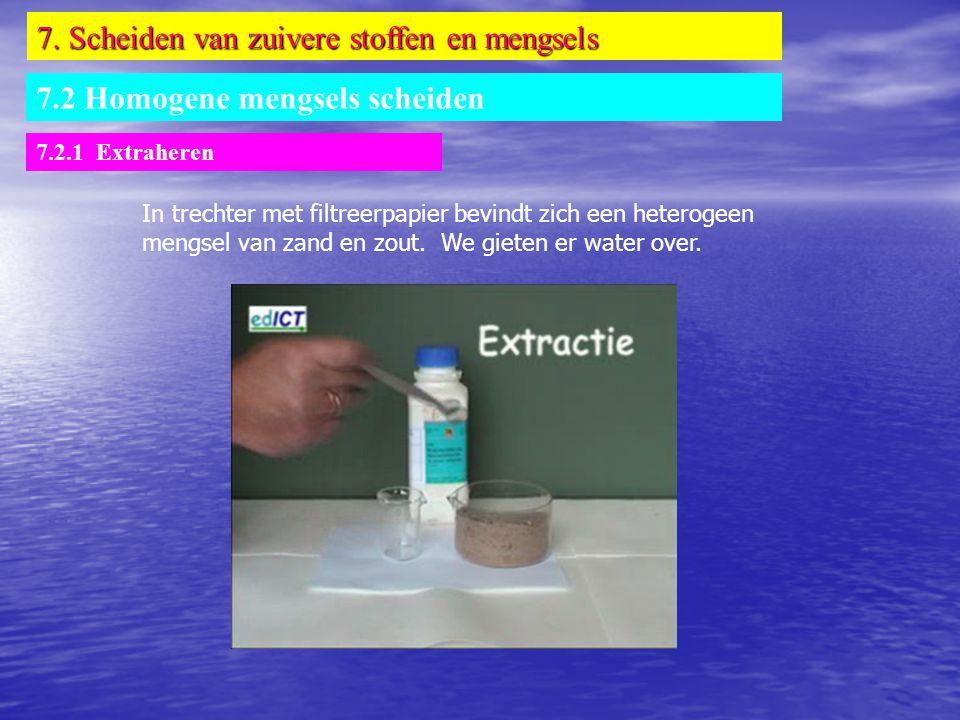 7. Scheiden van zuivere stoffen en mengsels 7.2 Homogene mengsels scheiden 7.2.1 Extraheren In trechter met filtreerpapier bevindt zich een heterogeen