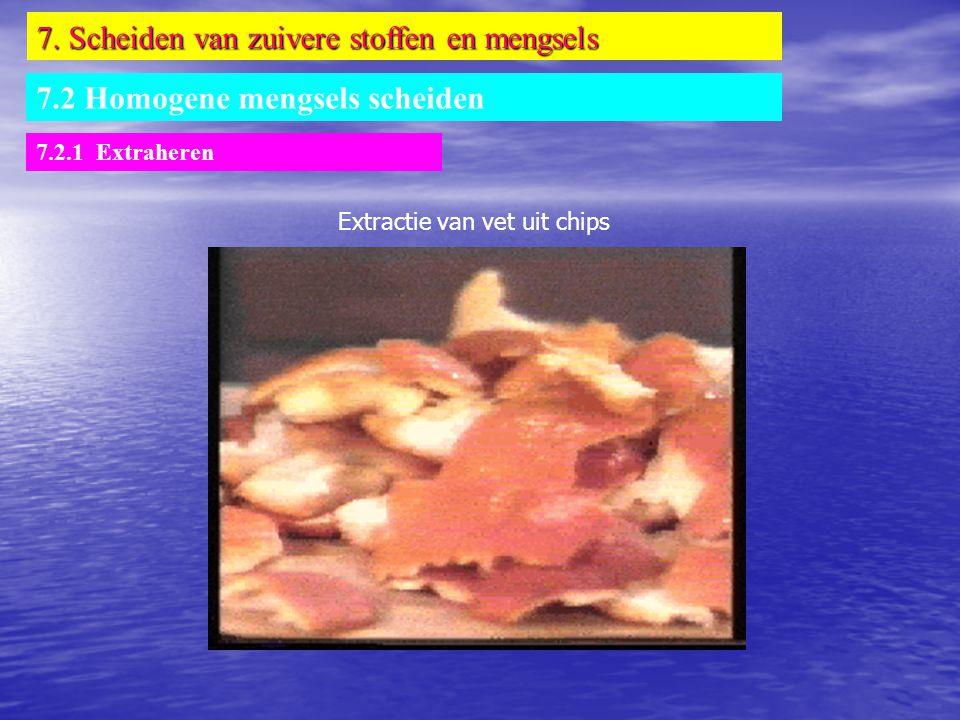 7. Scheiden van zuivere stoffen en mengsels 7.2 Homogene mengsels scheiden 7.2.1 Extraheren Extractie van vet uit chips