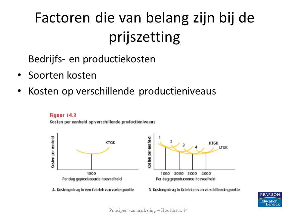 Factoren die van belang zijn bij de prijszetting Bedrijfs- en productiekosten • Soorten kosten • Kosten op verschillende productieniveaus Principes va