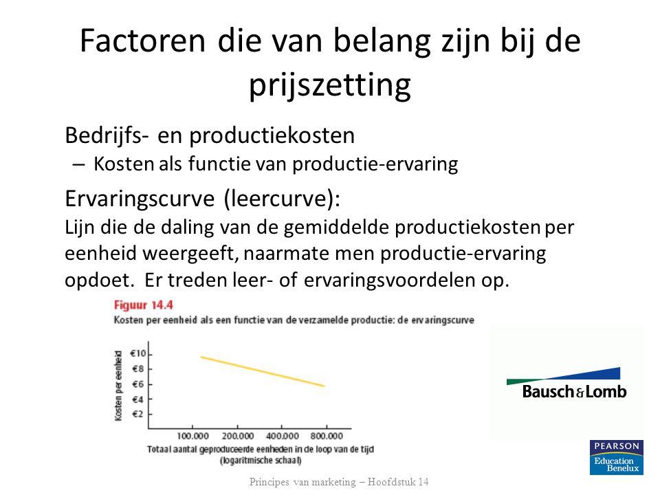 Factoren die van belang zijn bij de prijszetting Bedrijfs- en productiekosten – Kosten als functie van productie-ervaring Ervaringscurve (leercurve):