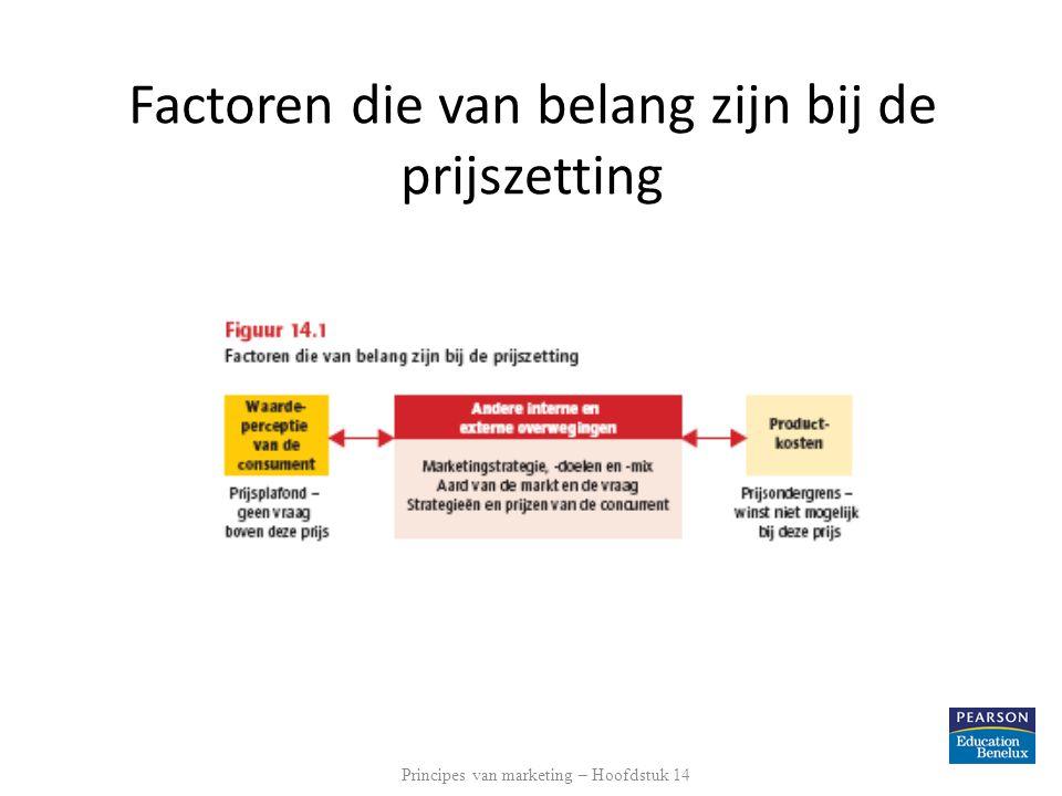 Factoren die van belang zijn bij de prijszetting Principes van marketing – Hoofdstuk 14
