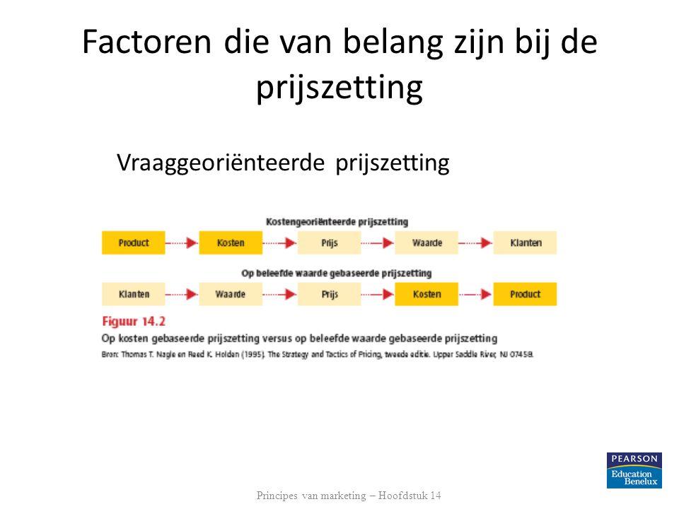 Factoren die van belang zijn bij de prijszetting Vraaggeoriënteerde prijszetting Principes van marketing – Hoofdstuk 14