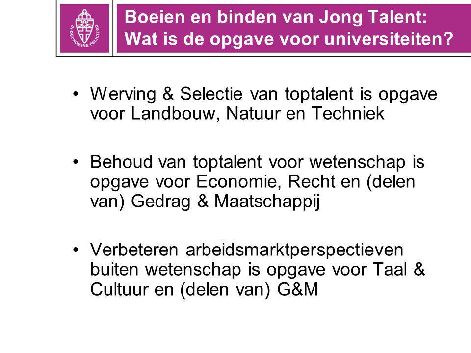Boeien en binden van Jong Talent: Wat is de opgave voor universiteiten.
