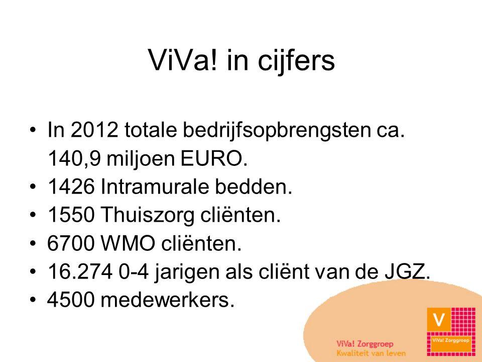 ViVa.in cijfers •In 2012 totale bedrijfsopbrengsten ca.