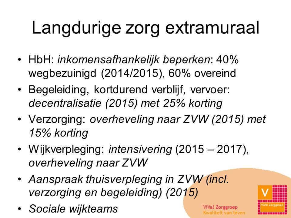 Langdurige zorg extramuraal •HbH: inkomensafhankelijk beperken: 40% wegbezuinigd (2014/2015), 60% overeind •Begeleiding, kortdurend verblijf, vervoer: decentralisatie (2015) met 25% korting •Verzorging: overheveling naar ZVW (2015) met 15% korting •Wijkverpleging: intensivering (2015 – 2017), overheveling naar ZVW •Aanspraak thuisverpleging in ZVW (incl.