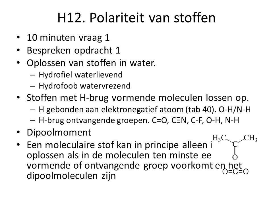 H12. Polariteit van stoffen • 10 minuten vraag 1 • Bespreken opdracht 1 • Oplossen van stoffen in water. – Hydrofiel waterlievend – Hydrofoob watervre