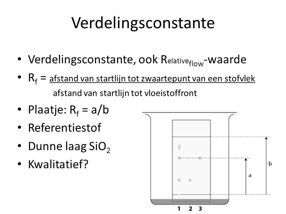 Gaschromatografie • Gas-vloeistofchromatografie (GLC) • Gas-vastchromatografie (GSC) • Capilaire werking • Retentietijd, plaats van piek bepaalt om welke stof het gaat, kwalitatief.