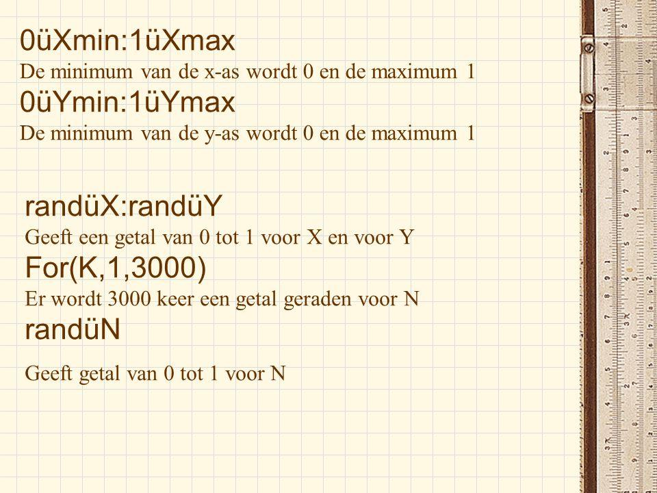 0üXmin:1üXmax De minimum van de x-as wordt 0 en de maximum 1 0üYmin:1üYmax De minimum van de y-as wordt 0 en de maximum 1 randüX:randüY Geeft een geta