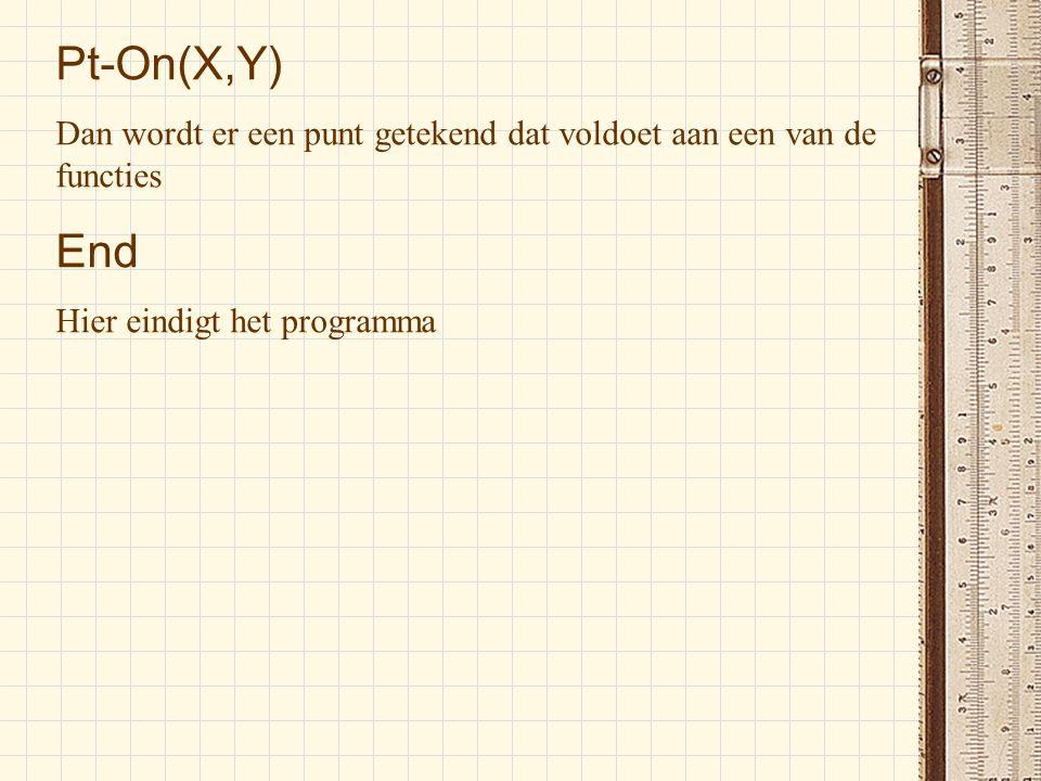 Pt-On(X,Y) Dan wordt er een punt getekend dat voldoet aan een van de functies End Hier eindigt het programma