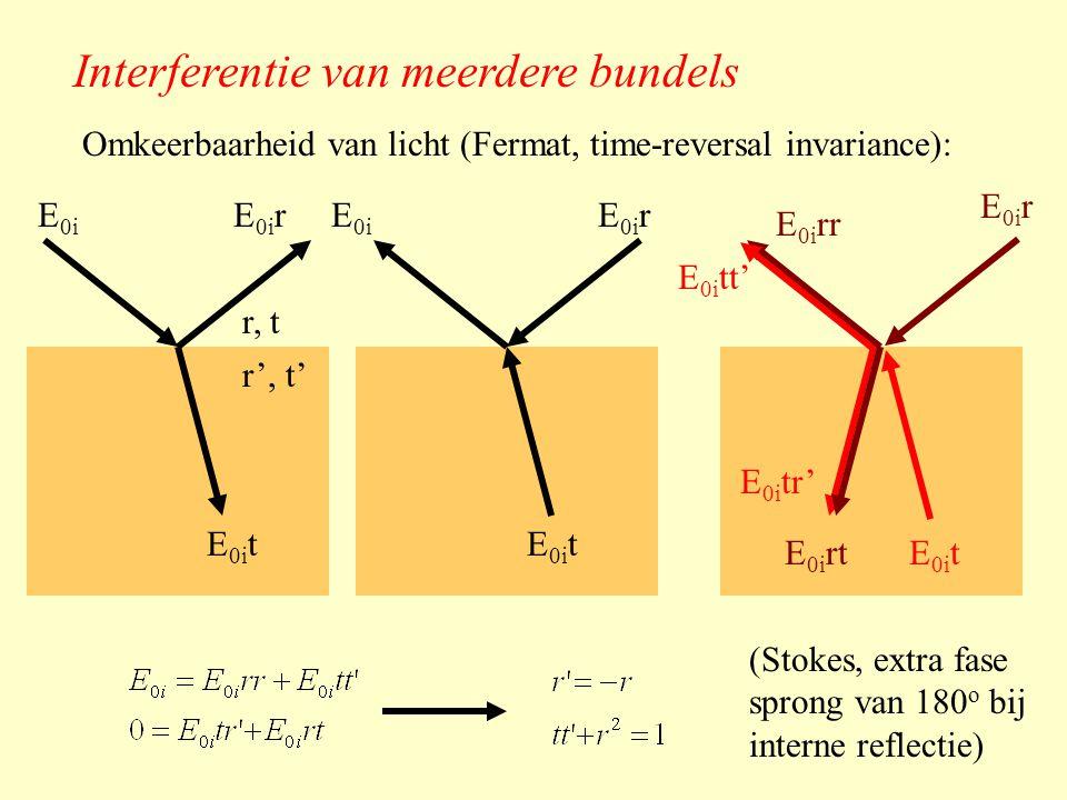 Interferentie van meerdere bundels Omkeerbaarheid van licht (Fermat, time-reversal invariance): E 0i E 0i r E 0i t E 0i rE 0i E 0i r E 0i rr E 0i t E 0i tr' E 0i rt E 0i tt' r, t r', t' (Stokes, extra fase sprong van 180 o bij interne reflectie)