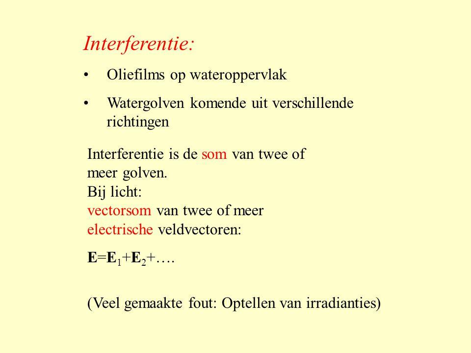 Interferentie: •Oliefilms op wateroppervlak •Watergolven komende uit verschillende richtingen Interferentie is de som van twee of meer golven.