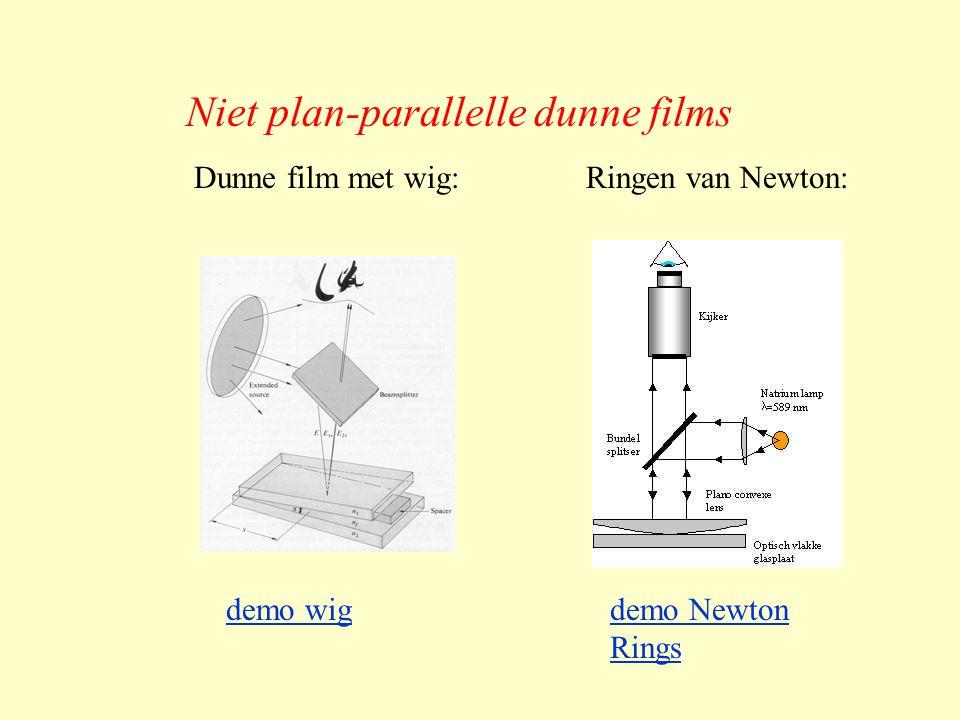 Niet plan-parallelle dunne films Dunne film met wig:Ringen van Newton: demo wigdemo Newton Rings