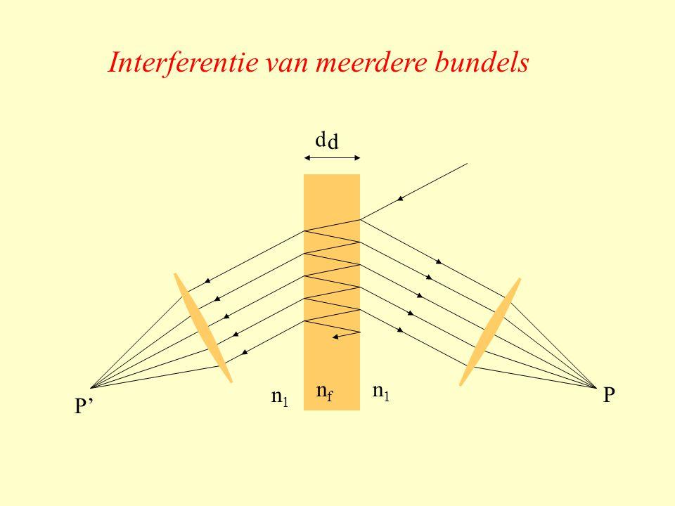 nfnf n1n1 n1n1 P' P d Interferentie van meerdere bundels d