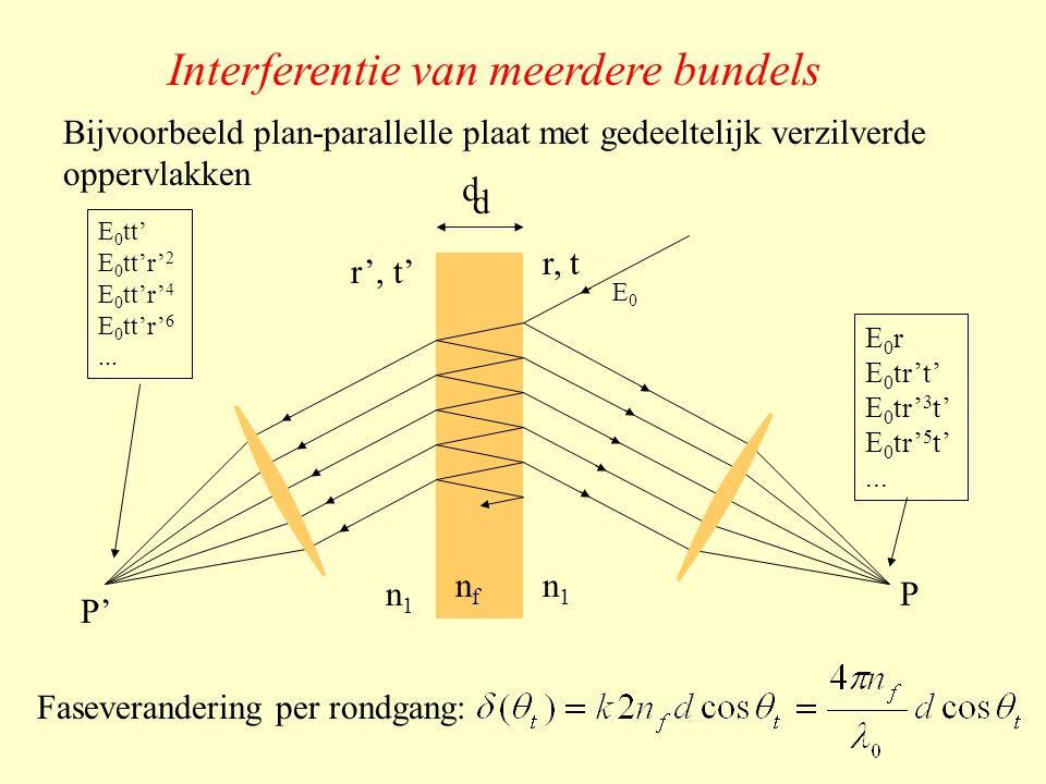 Interferentie van meerdere bundels Bijvoorbeeld plan-parallelle plaat met gedeeltelijk verzilverde oppervlakken E 0 tt' E 0 tt'r' 2 E 0 tt'r' 4 E 0 tt'r' 6...